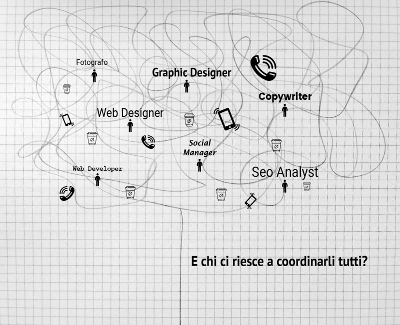 grafica-esperti
